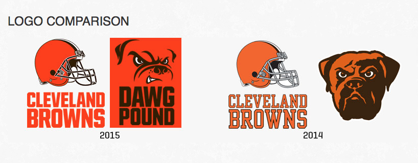 Browns Unveil New Logo, Color. PLUS – LEAKED Picture of ...