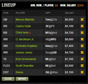 draft kings week 2 prices